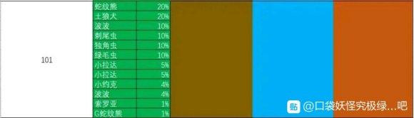 口袋妖怪究极绿宝石4神战版丰缘精灵分布及努力值攻略