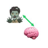 表情符號連接