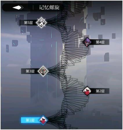 《靈魂潮汐》記憶螺旋挑戰關卡玩法攻略